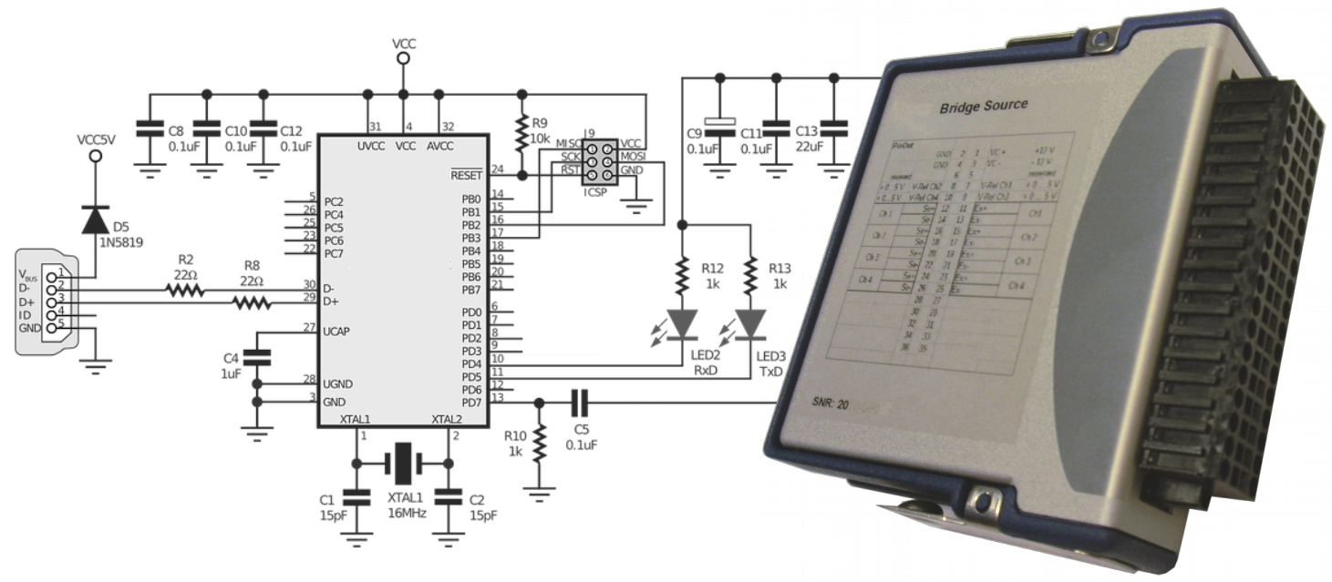 Hardwareentwicklung: Vom Schaltplan bis zum fertigen cDAQ-/ cRIO-Modul